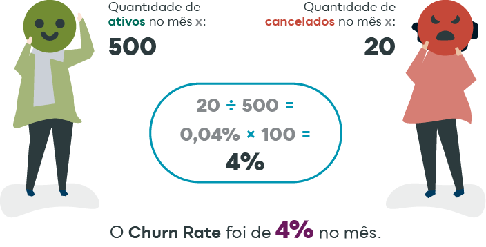 artigo_churn-rate_interna-02.png